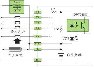 一文看懂传感器与PLC如何接线