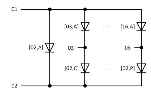 一文秒懂LED矩阵驱动器拓扑结构的精华要点