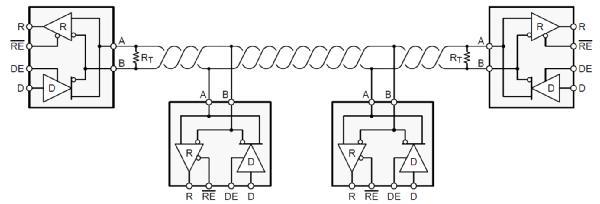 RS-485收发器难题是否让您辗转反侧,我们知道的都告诉您!