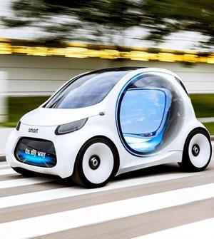 惯性系统在汽车领域上有何实际意义与应用?