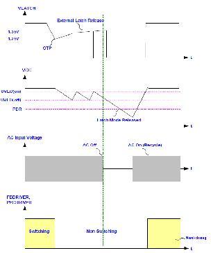 LD7792 PFC/PWM集成控制器的应用