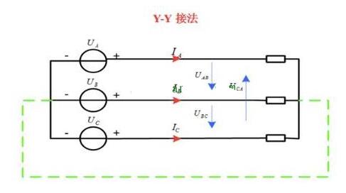 何为三相交流电,相电压和线电压的本质差别在哪里?