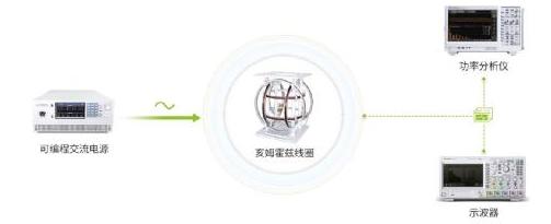 亥姆霍兹线圈新一代供电电源解决方案