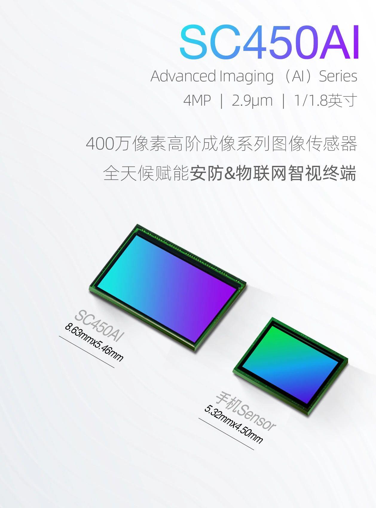 思特威推出高阶成像系列4MP新品SC450AI,赋能全天候AI相机应用