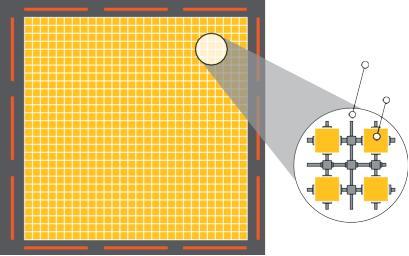 莱迪思Nexus FPGA技术平台在关键任务应用中的优势