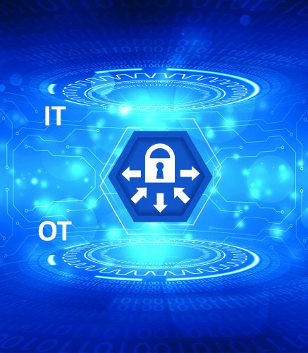工业4.0的安全性