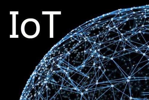 物联网、RFID、EPC三者之间有着怎样的关系?