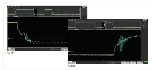 确保SiC验证测试准确度,有效测量碳化硅功率电子系统中的信号