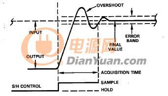 图2a - 使用IC采样保持放大器