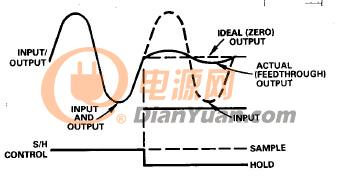 图6 - 使用IC采样保持放大器