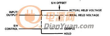 图4 - 使用IC采样保持放大器