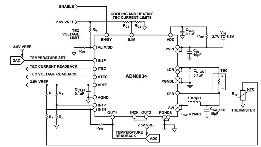 流式细胞分析仪硬件设计方案