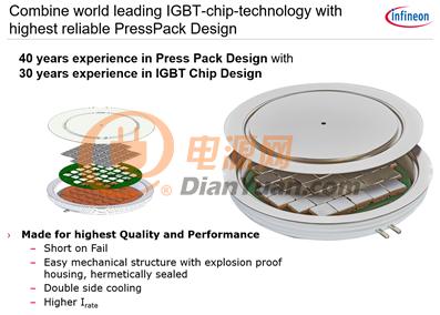 图3:英飞凌高压大电流压接式IGBT模块Press Pack IGBT(PPI)